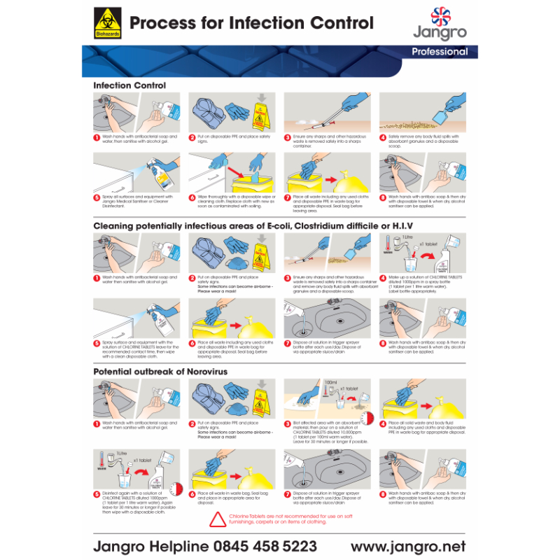 Infection Control Wallchart (A4)
